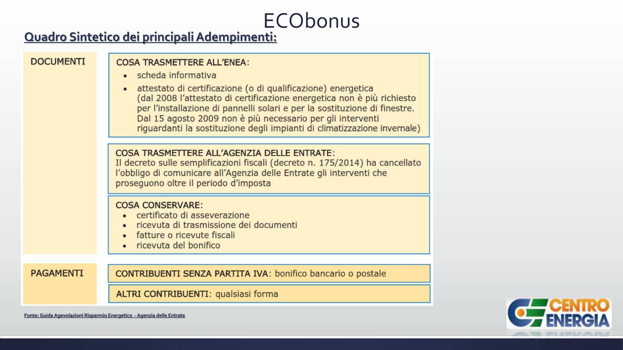 Quadro-sintentico-dei-principali-adempimenti_Hq